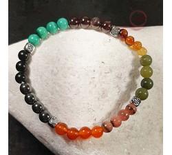 bracelet chemin de vie à lyon