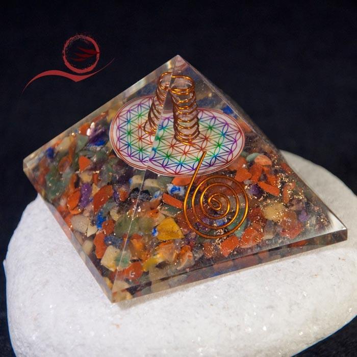 Orgone pyramid chakras